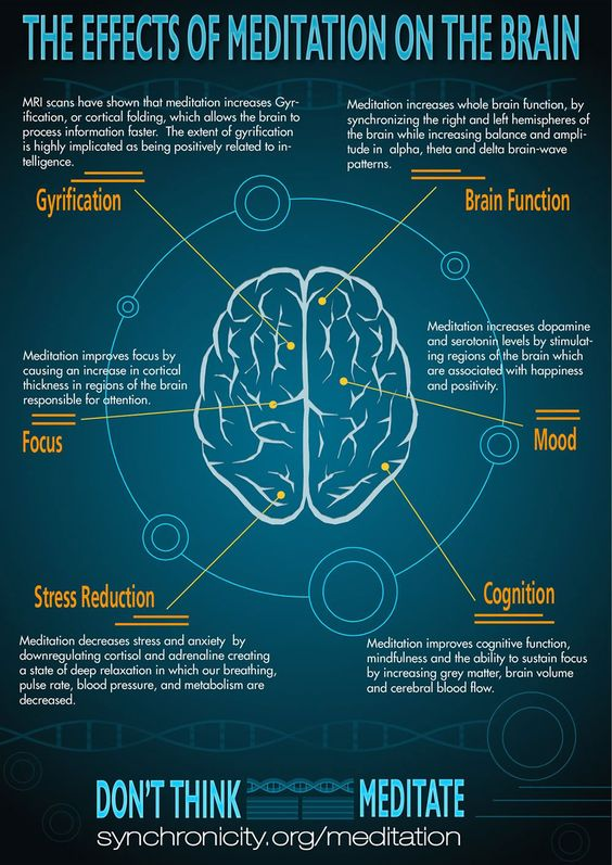 effects of meditation on anxiety and depression