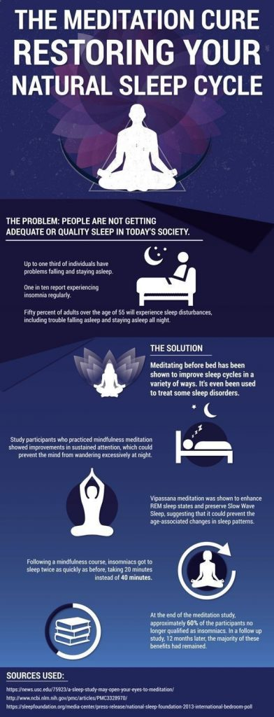 improve sleep cycle depression and anxiety