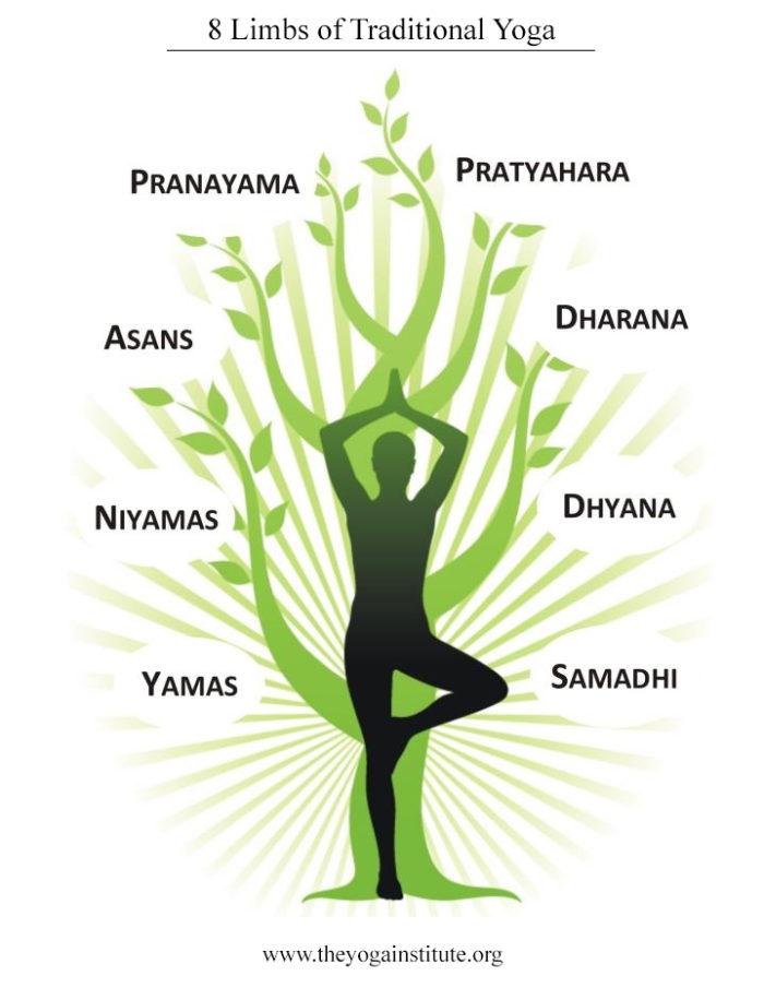 yoga to improve mental health